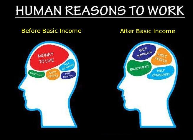 Le 10 ragioni per sostenere un 'dividendo sociale universale ...