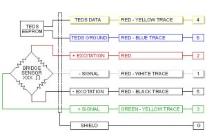 auntaimr  load cell wiring code