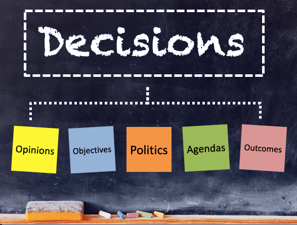 How to Make Better Decisions Faster