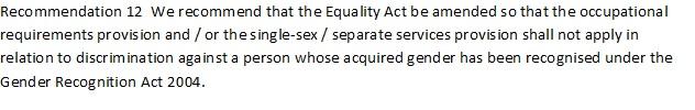 trans legislation