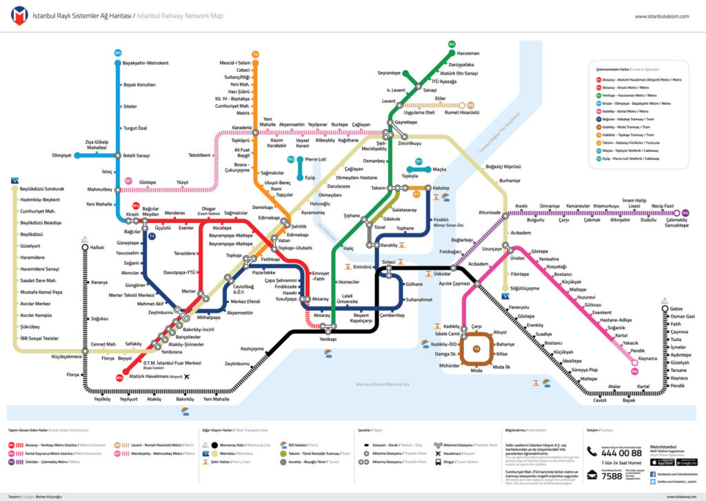 Istanbul Subway Map 2015.Transit Maps Unofficial Map Istanbul Railway Network By Bertan
