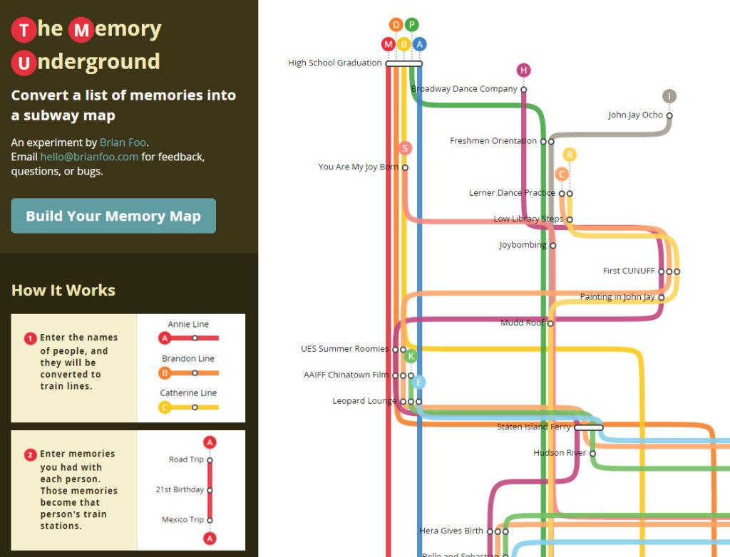 Subway Map Creator New York.Transit Maps Website The Memory Underground By Brian Foo