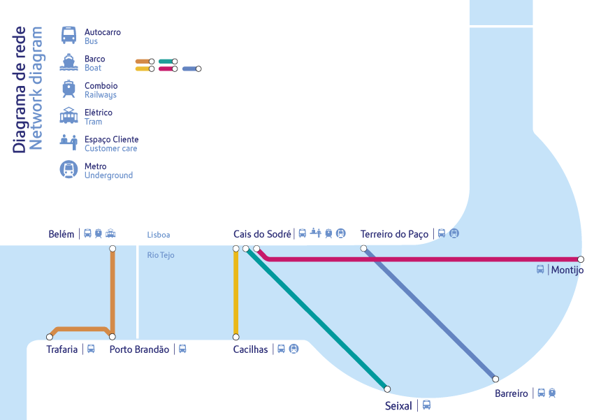 Metro Map Lisbon Portugal.Transit Maps Submission Official Map Transtejo Ferry Network Of