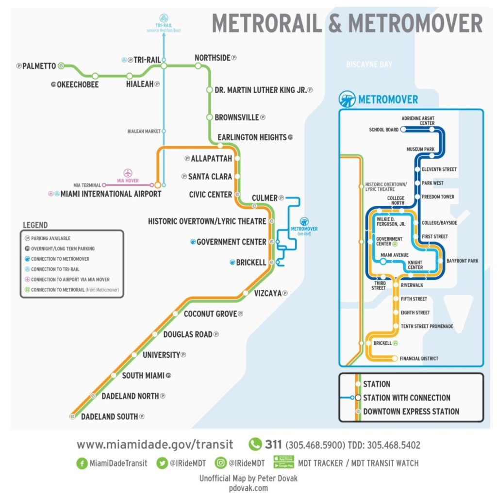transit maps: unofficial map: miami-dade metrorail and