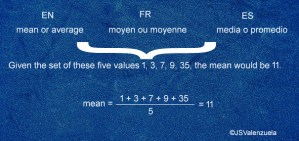 mean or average, moyen ou moyenne media o promedio