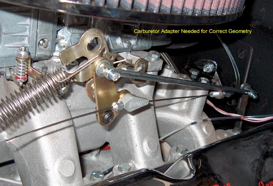 Linkage Turbo 400 Kickdown Switch Th400 Wiring