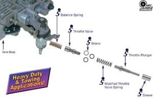 A518 A618 A727 46RE 47RE 48RE throttle valve kit Sonnax 22771HDK3