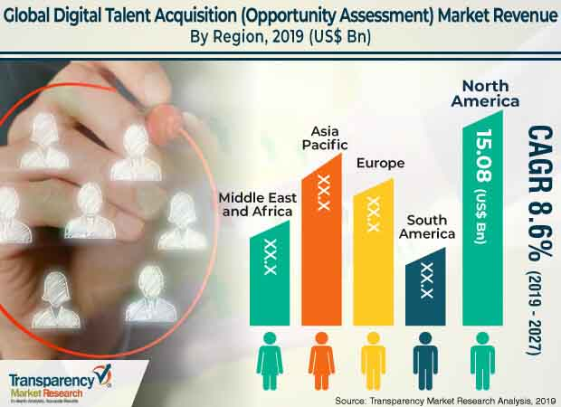 Image result for Digital Talent Acquisition