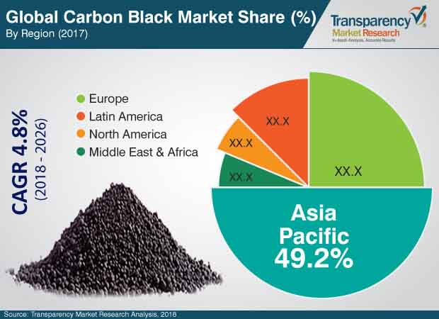 global-carbon-black-market.jpg