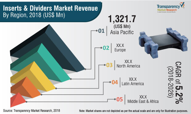 inserts-dividers-market.jpg