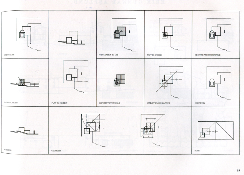 diagrams in architecture pdf precedents in architecture  precedents in architecture