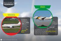 Avion_presidencial-Air_Force_One-Avion_Presidencial_Rusia-Tango_01_MILIMA20160104_0272_3