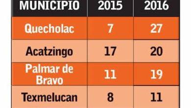 Photo of Quecholac, el foco rojo de los asaltos al autotransporte en Puebla