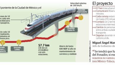 Photo of Sin recursos federales no podrá funcionar tren interurbano en la CDMX