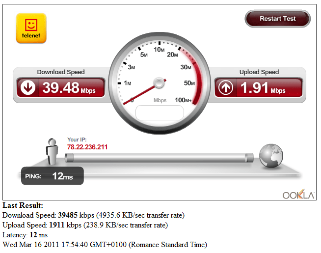 Do the test yourself at http://speedtest.telenet.be