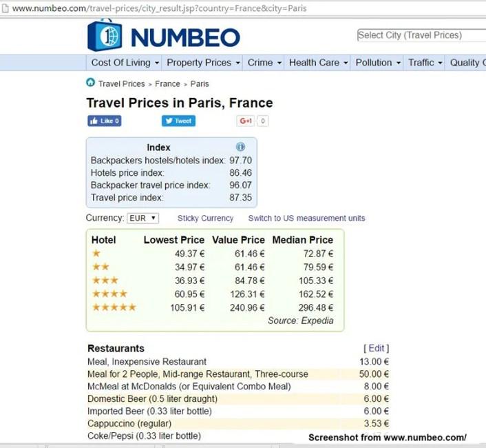 Captura de tela do Numbeo.com