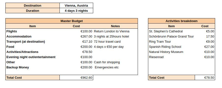 Exemplo de planilha de orçamento