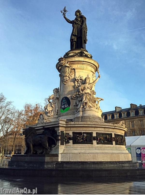Paryż, Plac Republiki