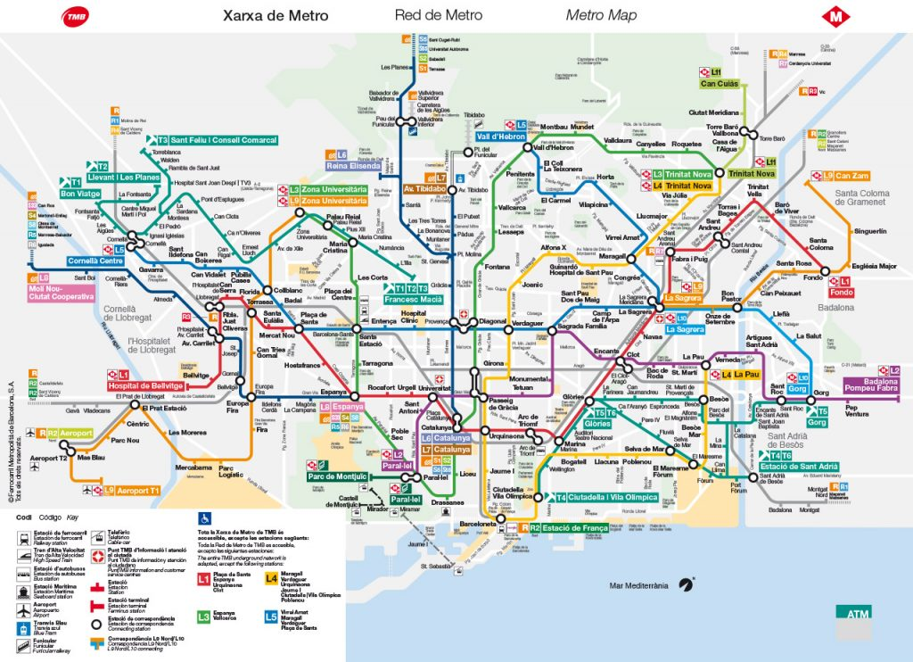Barcelona transport porady praktyczne