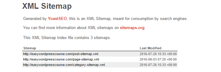 Your XML sitemap generated by Yoast