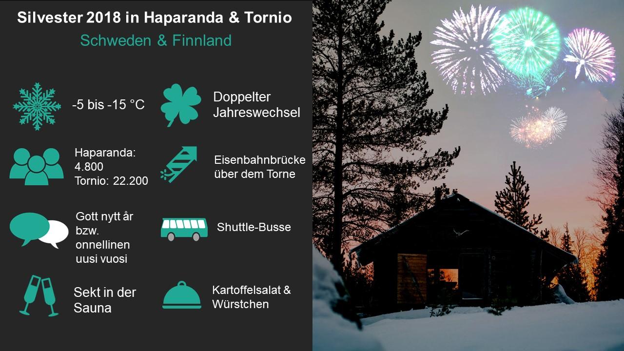 Silvester in Haparanda und Tornio