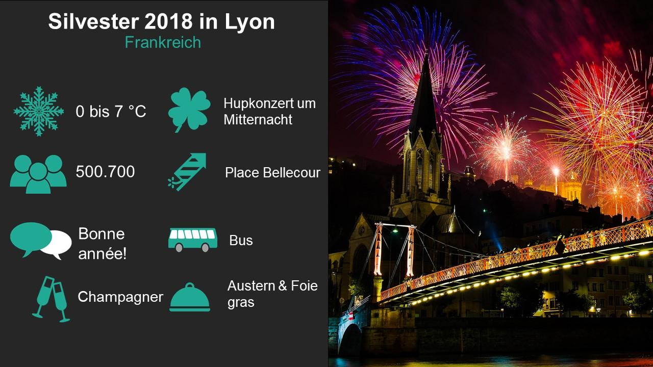 Silvester Lyon