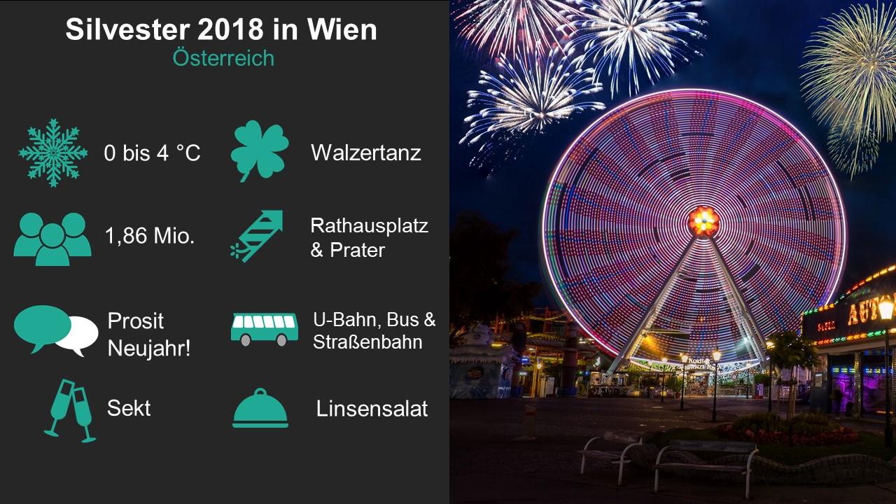 Silvester 2018 in Wien