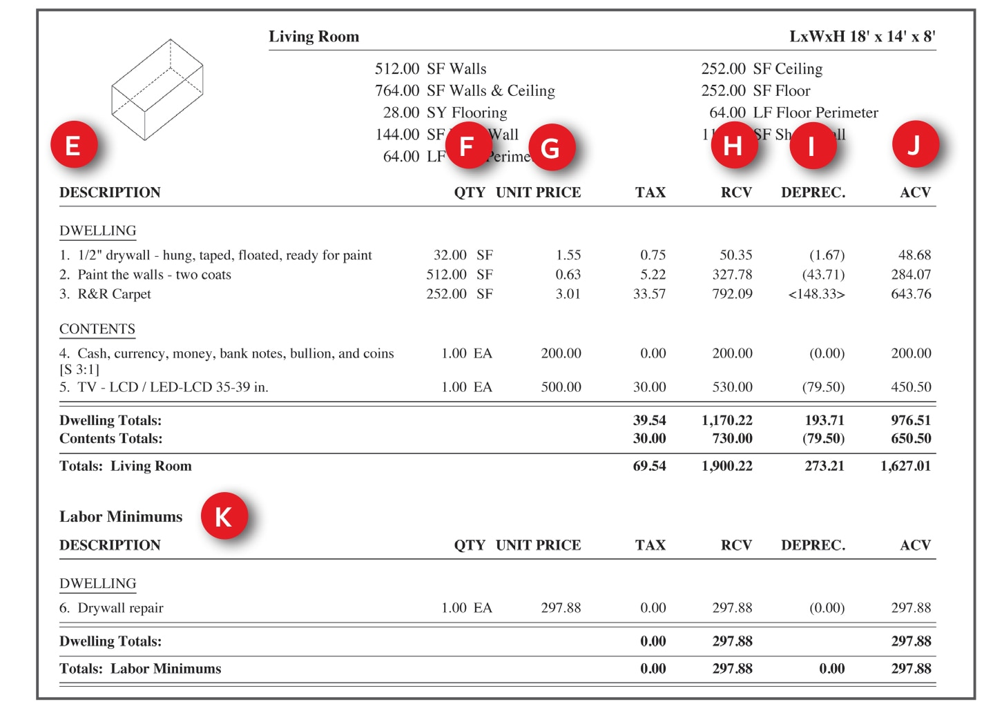 Calculating Roof Depreciation In An Insurance Claim The Voss Law