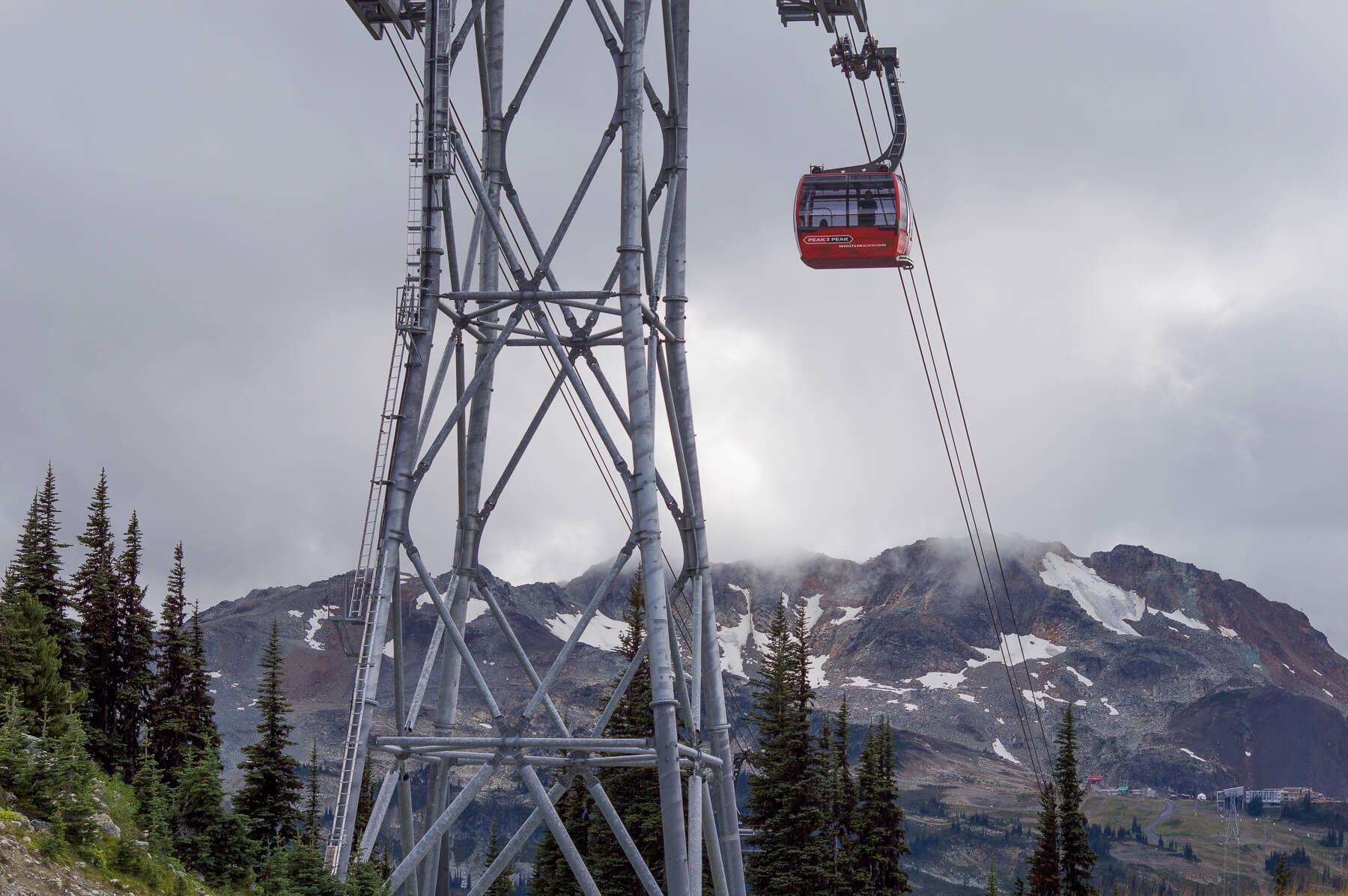 The Peak 2 Peak Gondola in Whistler