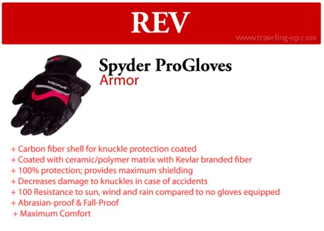 spyder rev gloves specs