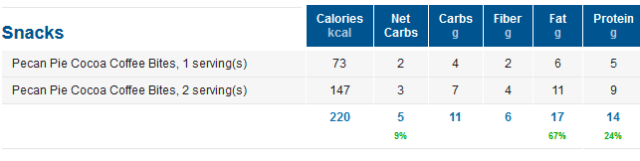 MyFitnessPal Recipe Calculator