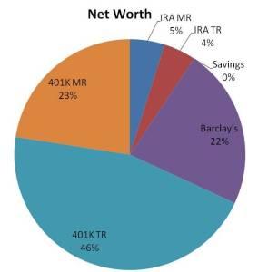 Assets Chart 010315