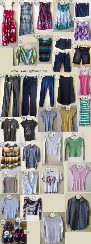 Capsule Wardrobe 4 Spring 16