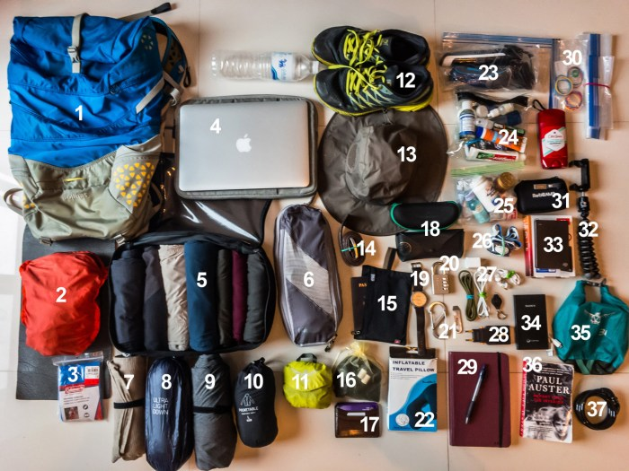 backpacking gear minimalist packing list