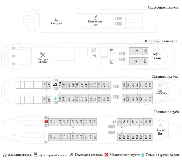 Схема палуб на теплоходе Александр Пушкин