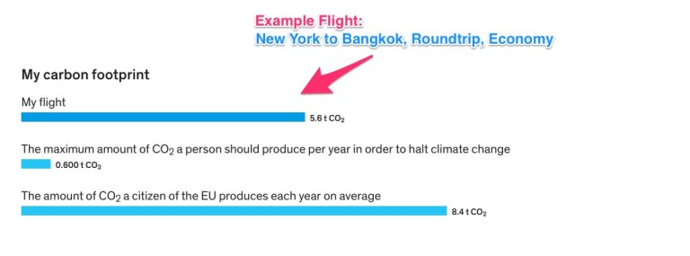 the best carbon offset programs