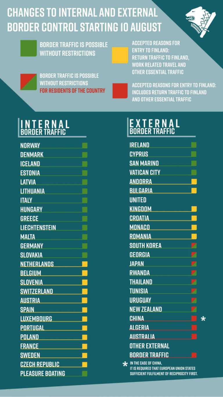 Finland allowed list (1)