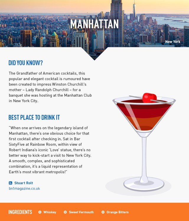 Holiday Cocktail Guide: City Breaks - [TravelRepublic Blog]