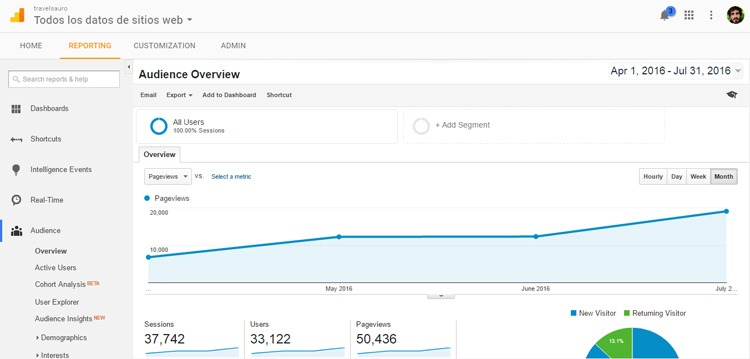 increase traffic website blog