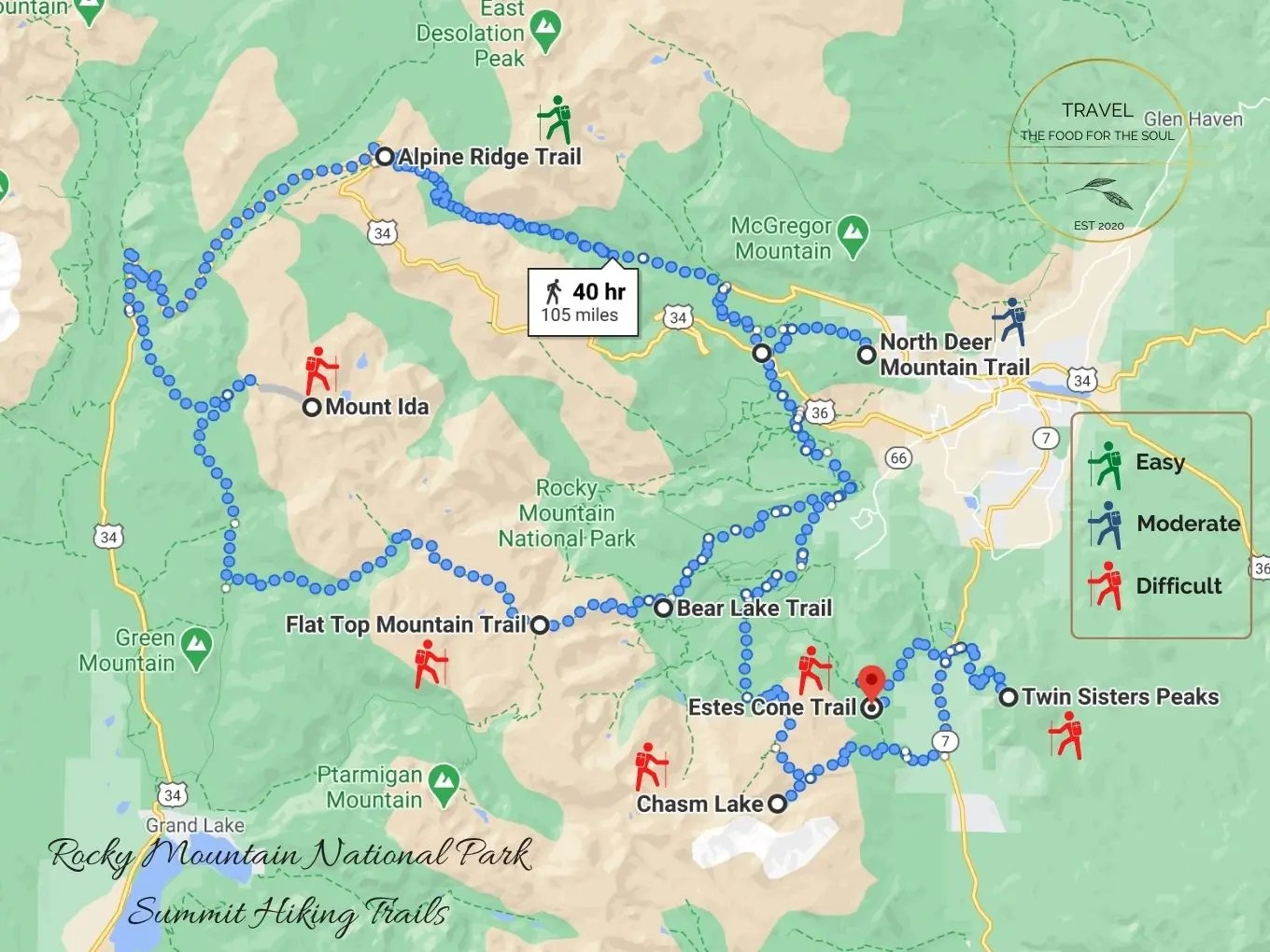 Summit Hiking Trails In Rocky Mountain National Park