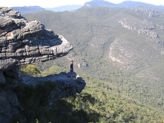 The Grampians - Statwell