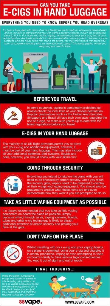 Taking Your E-Cigarette Overseas – Eat Sleep Love Journey