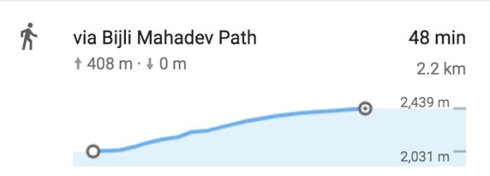 Climb as per Google Maps - Bijli Mahadev Trek – Kullu Attraction
