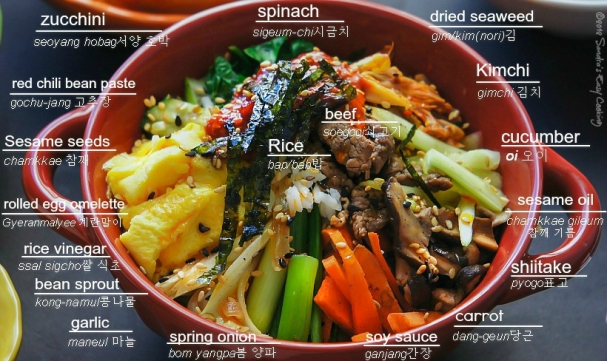 Bibimbap - Korean main dish