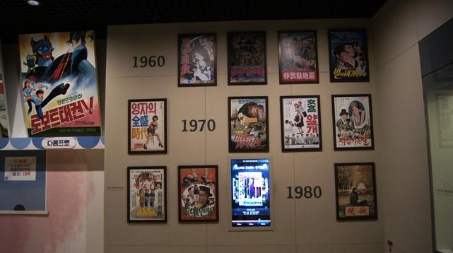 National Museum of Contemporary History Korea