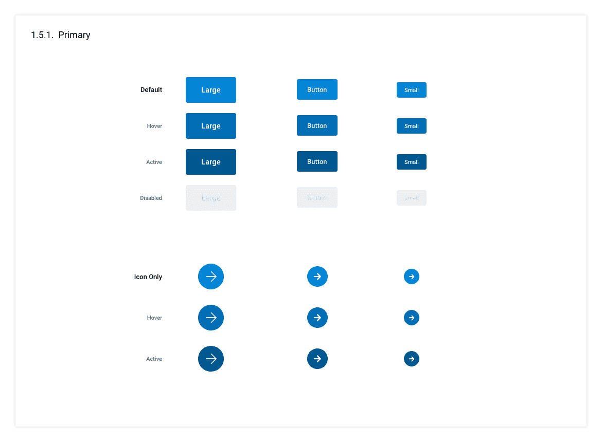 Example of basic button styles, sizes, and color,