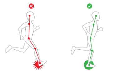 trening tehnike trčanja - pravilna tehnika i nepravilna tehnika trčanja