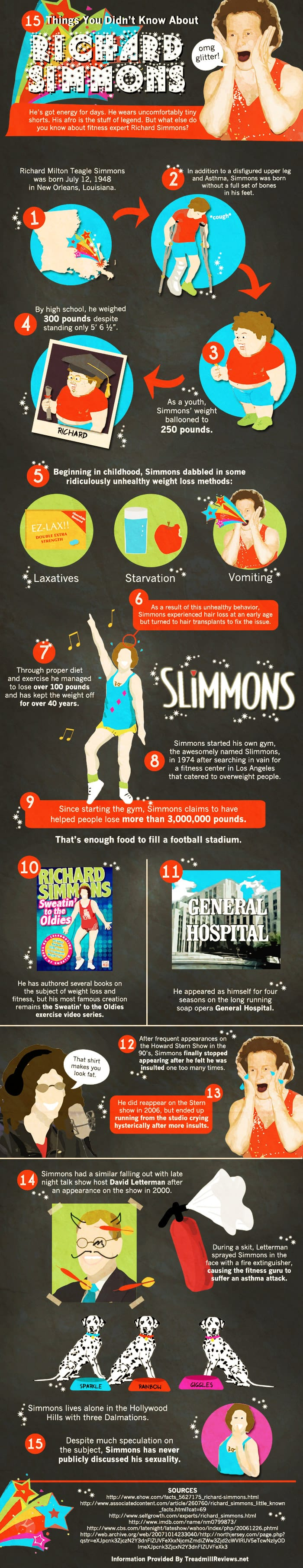 15 Facts About Richard Simmons