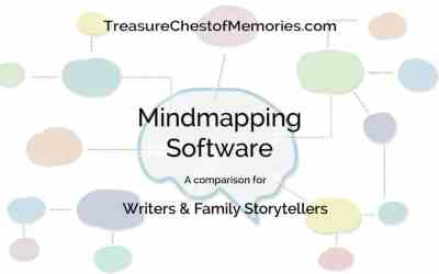 Mindmapping Software for Writing and Family Storytelling