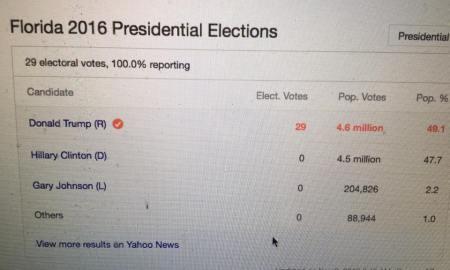 Treasure Coast Election Results